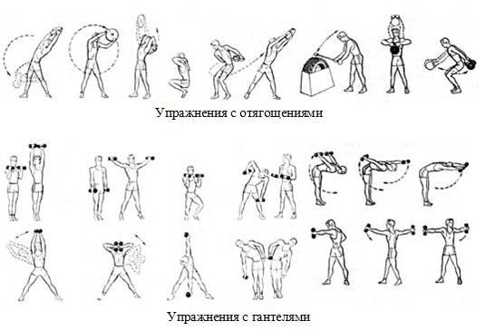 Тренировка боксёра в домашних условиях