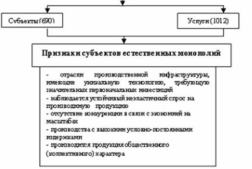 В системе управления